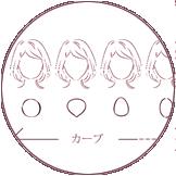 顔型10タイプ